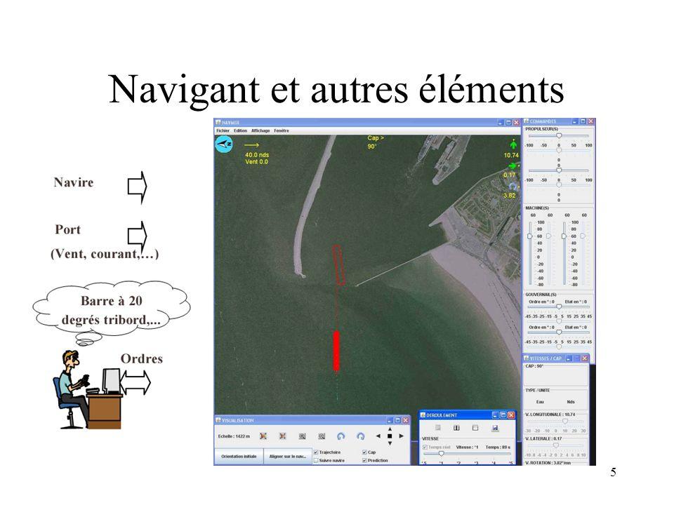 6 + Interactions Modèle pour générer des trajectoires A chaque instant, l'accélération du navire dépend des forces appliquées au navire.
