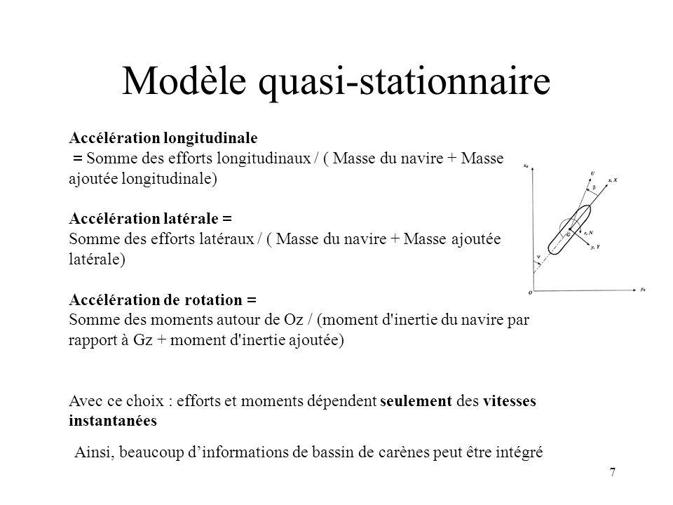 7 Modèle quasi-stationnaire Accélération longitudinale  Somme des efforts longitudinaux / ( Masse du navire + Masse ajoutée longitudinale) Accélérati
