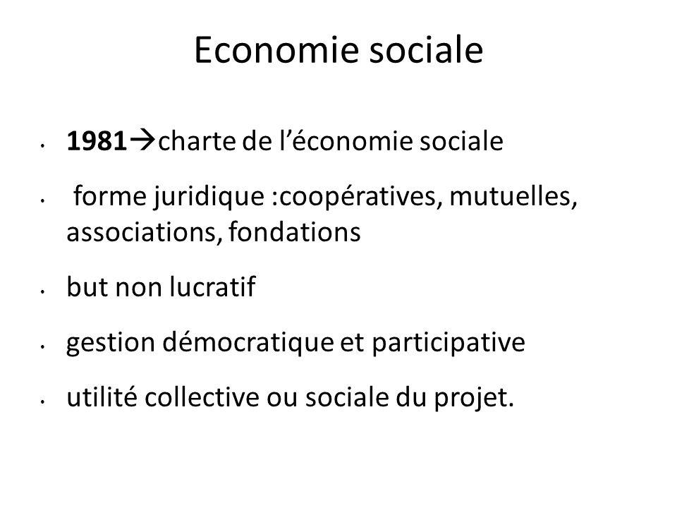 Economie sociale 1981  charte de l'économie sociale forme juridique :coopératives, mutuelles, associations, fondations but non lucratif gestion démocratique et participative utilité collective ou sociale du projet.