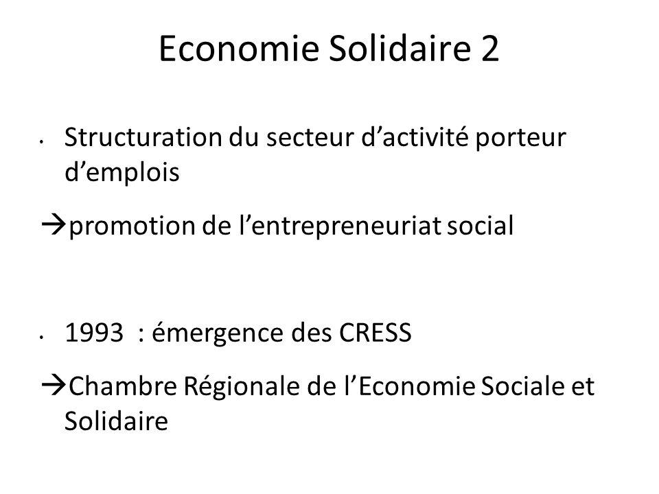 Economie Solidaire 2 Structuration du secteur d'activité porteur d'emplois  promotion de l'entrepreneuriat social 1993 : émergence des CRESS  Chambre Régionale de l'Economie Sociale et Solidaire
