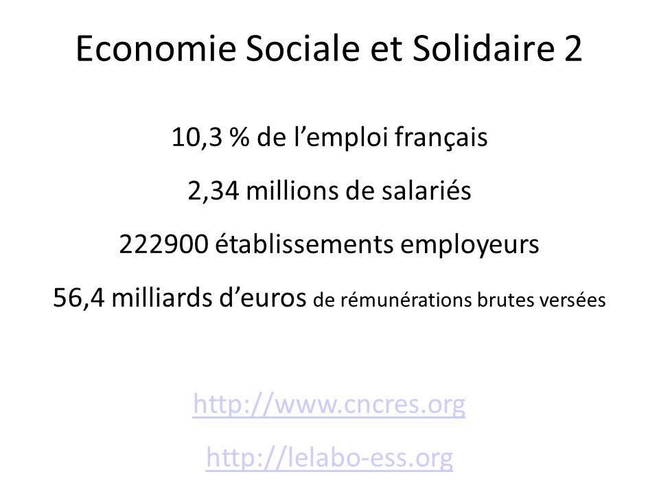 Economie Sociale et Solidaire 2 10,3 % de l'emploi français 2,34 millions de salariés 222900 établissements employeurs 56,4 milliards d'euros de rémun
