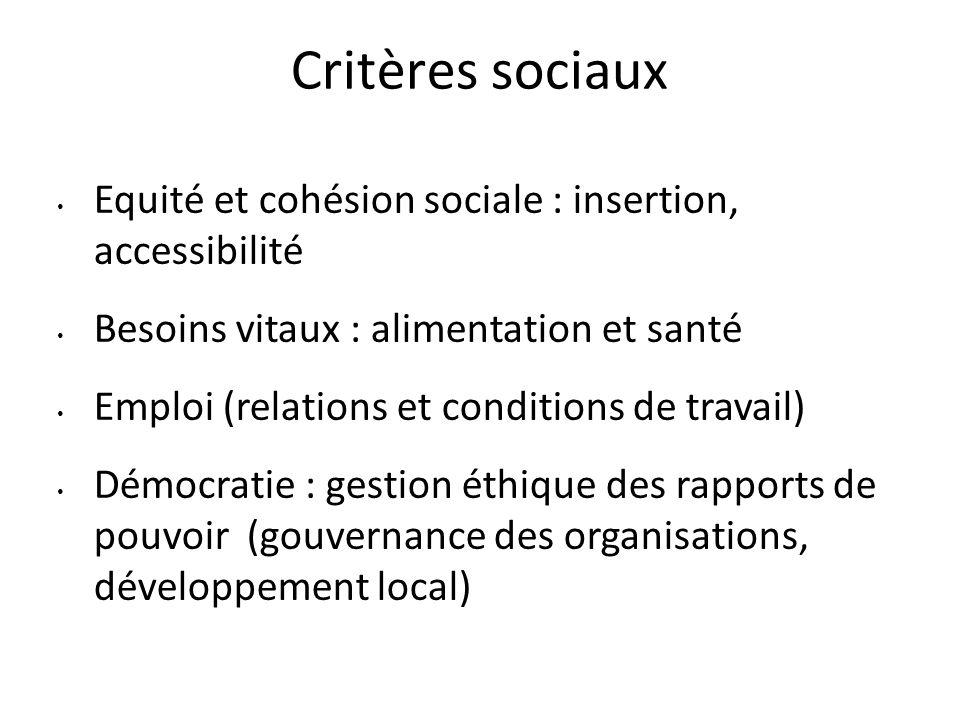 Critères sociaux Equité et cohésion sociale : insertion, accessibilité Besoins vitaux : alimentation et santé Emploi (relations et conditions de trava