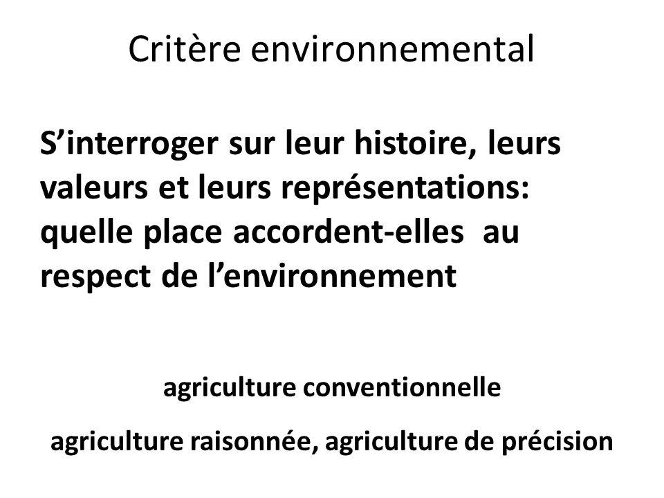 Critère environnemental S'interroger sur leur histoire, leurs valeurs et leurs représentations: quelle place accordent-elles au respect de l'environnement agriculture conventionnelle agriculture raisonnée, agriculture de précision agriculture durable agriculture paysanne agriculture biologique agriculture biodynamique,permaculture