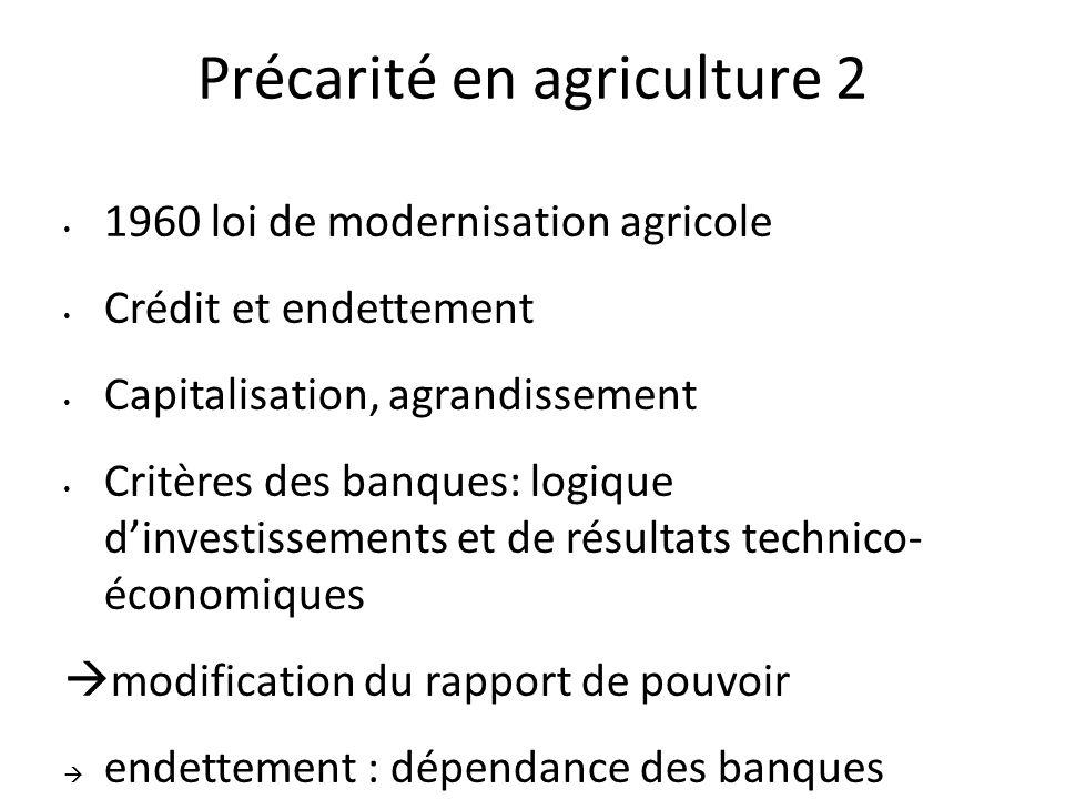 Précarité en agriculture 2 1960 loi de modernisation agricole Crédit et endettement Capitalisation, agrandissement Critères des banques: logique d'inv