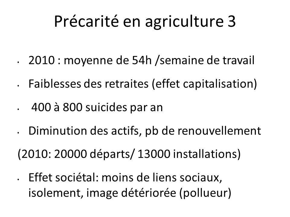 Précarité en agriculture 3 2010 : moyenne de 54h /semaine de travail Faiblesses des retraites (effet capitalisation) 400 à 800 suicides par an Diminut