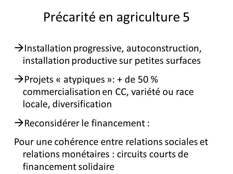 Précarité en agriculture 5  Installation progressive, autoconstruction, installation productive sur petites surfaces  Projets « atypiques »: + de 50