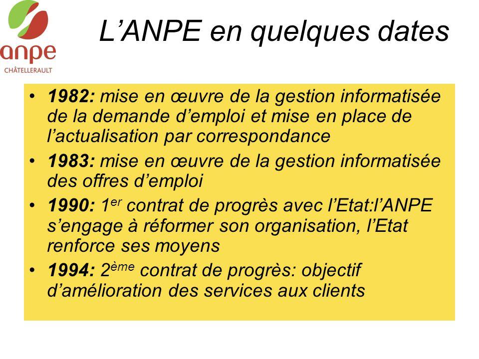 L'ANPE en quelques dates 1982: mise en œuvre de la gestion informatisée de la demande d'emploi et mise en place de l'actualisation par correspondance