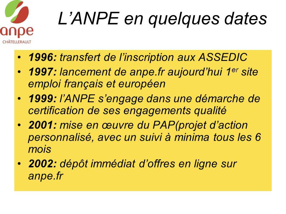 L'ANPE en quelques dates 1996: transfert de l'inscription aux ASSEDIC 1997: lancement de anpe.fr aujourd'hui 1 er site emploi français et européen 199