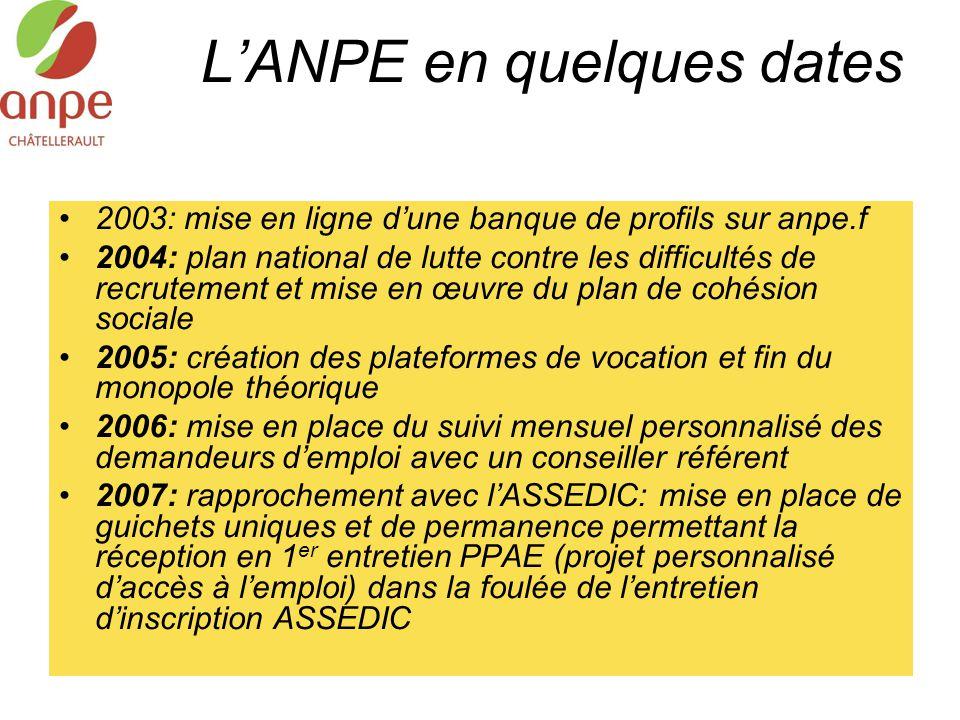 L'ANPE en quelques dates 2003: mise en ligne d'une banque de profils sur anpe.f 2004: plan national de lutte contre les difficultés de recrutement et