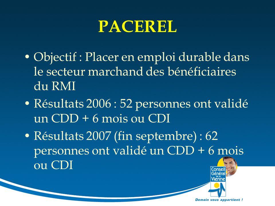 PACEREL Objectif : Placer en emploi durable dans le secteur marchand des bénéficiaires du RMI Résultats 2006 : 52 personnes ont validé un CDD + 6 mois