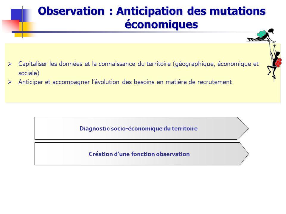 Observation : Anticipation des mutations économiques  Capitaliser les données et la connaissance du territoire (géographique, économique et sociale)