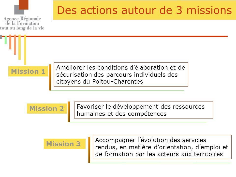 Accompagner l'évolution des services rendus, en matière d'orientation, d'emploi et de formation par les acteurs aux territoires Mission 1 Améliorer le