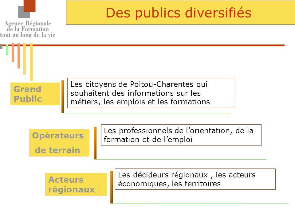 Les décideurs régionaux, les acteurs économiques, les territoires Grand Public Les citoyens de Poitou-Charentes qui souhaitent des informations sur le