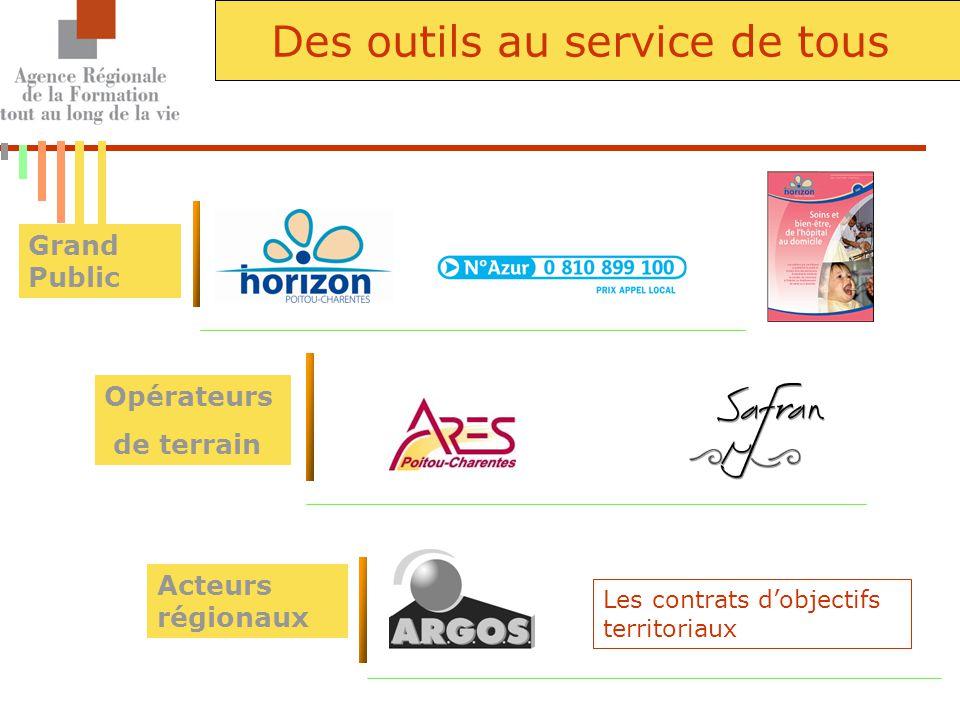 Opérateurs de terrain Acteurs régionaux Des outils au service de tous Grand Public Les contrats d'objectifs territoriaux