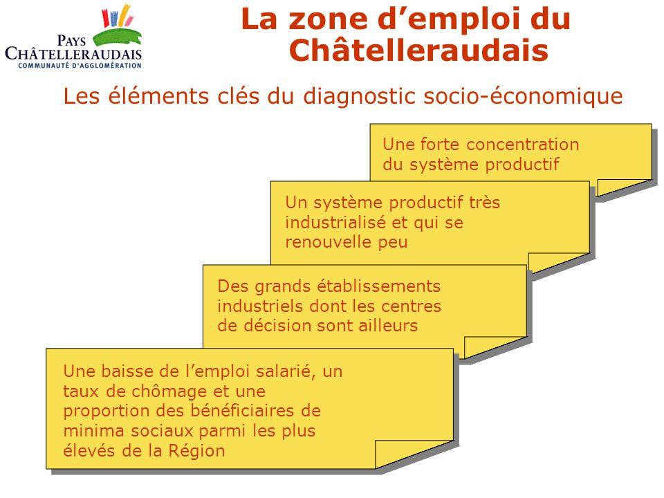 Les éléments clés du diagnostic socio-économique La zone d'emploi du Châtelleraudais Une forte concentrationdu système productif Un système productif