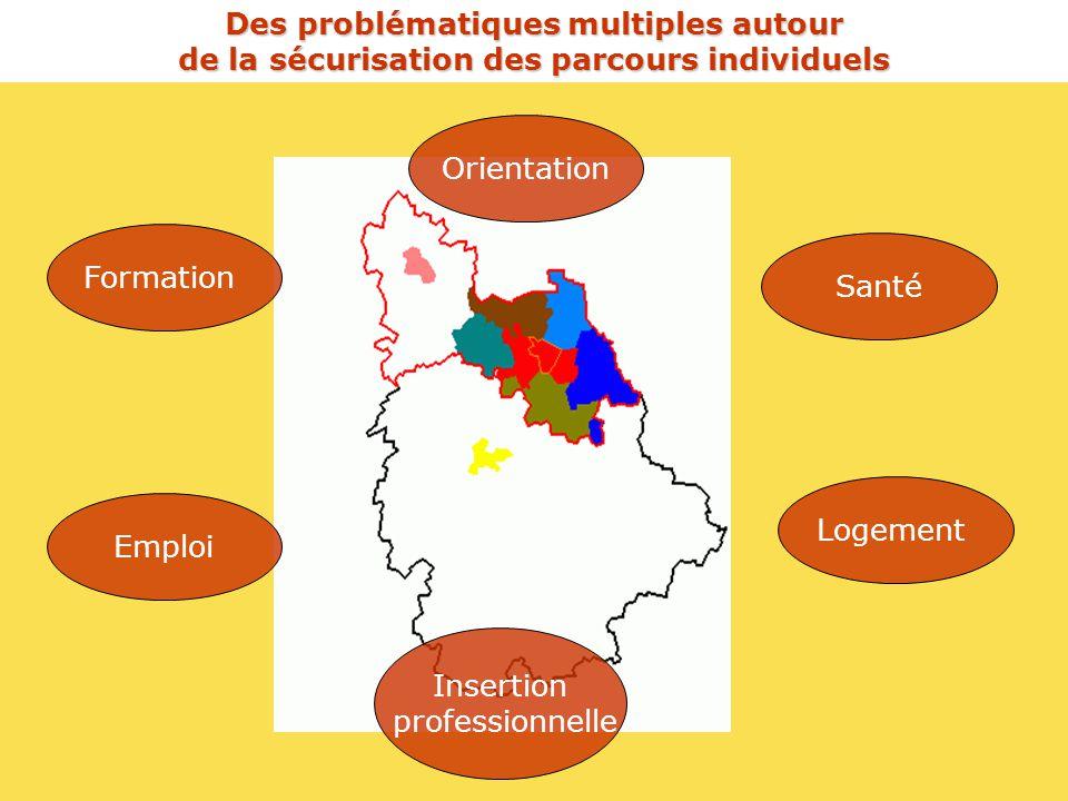 Des problématiques multiples autour de la sécurisation des parcours individuels Formation Emploi Insertion professionnelle Santé Logement Orientation