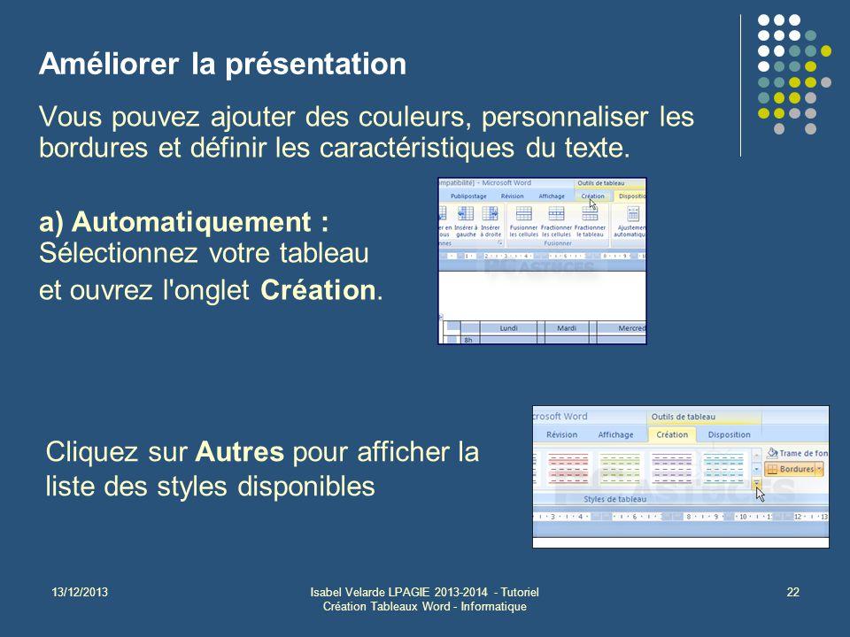 13/12/2013Isabel Velarde LPAGIE 2013-2014 - Tutoriel Création Tableaux Word - Informatique 22 Améliorer la présentation Vous pouvez ajouter des couleurs, personnaliser les bordures et définir les caractéristiques du texte.