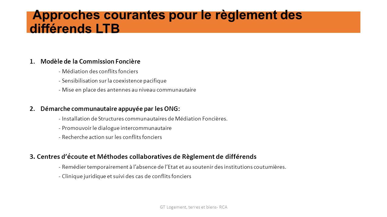 Approches courantes pour le règlement des différends LTB 1.Modèle de la Commission Foncière - Médiation des conflits fonciers - Sensibilisation sur la