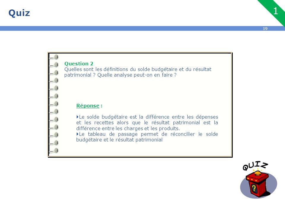 19 Quiz Question 2 Quelles sont les définitions du solde budgétaire et du résultat patrimonial ? Quelle analyse peut-on en faire ? Réponse :  Le sold