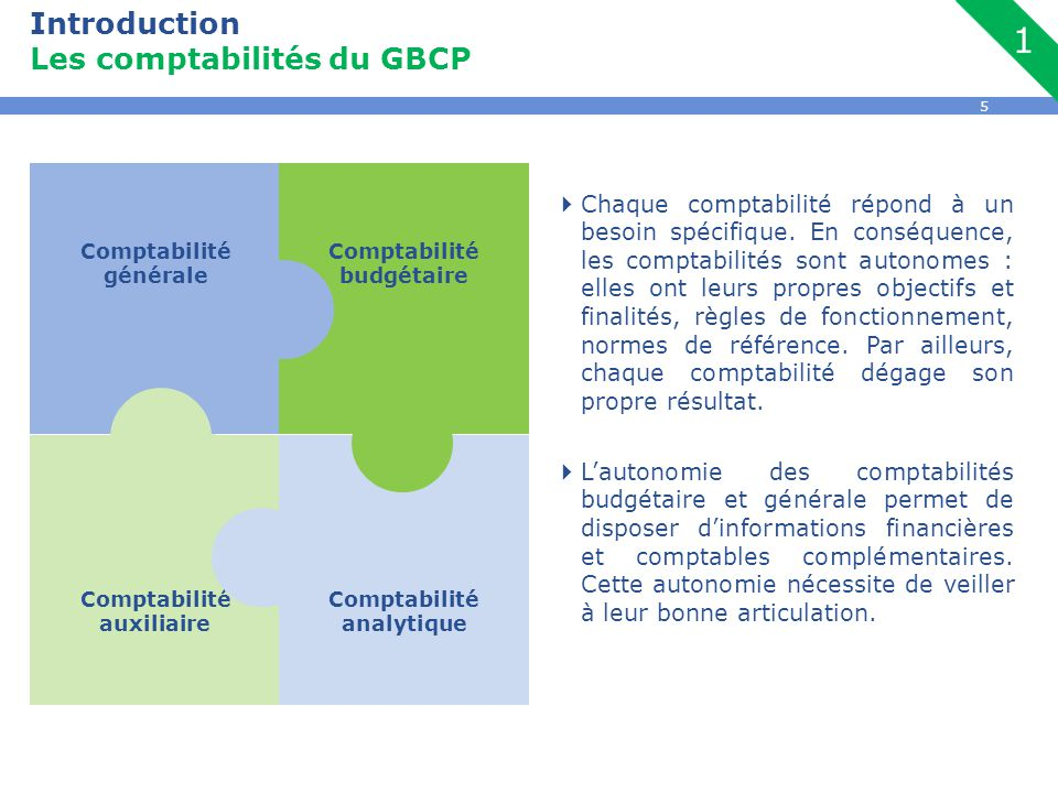 5 Introduction Les comptabilités du GBCP  Chaque comptabilité répond à un besoin spécifique. En conséquence, les comptabilités sont autonomes : elles