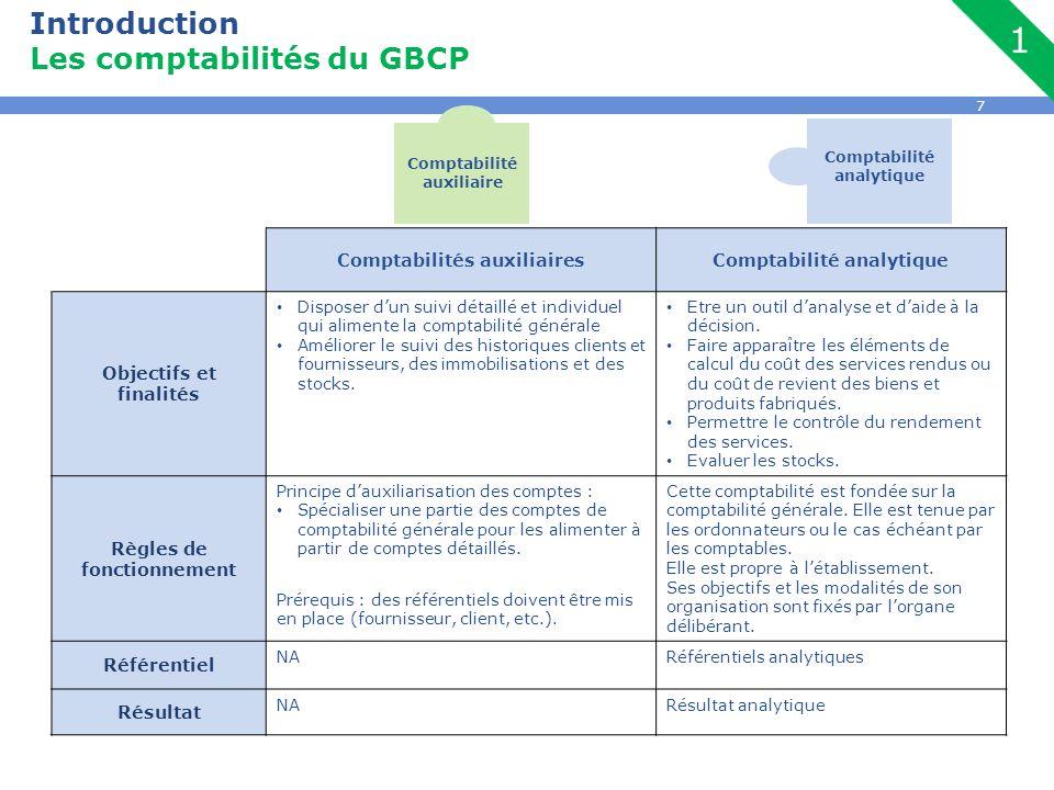 7 Introduction Les comptabilités du GBCP Comptabilités auxiliairesComptabilité analytique Objectifs et finalités Disposer d'un suivi détaillé et indiv