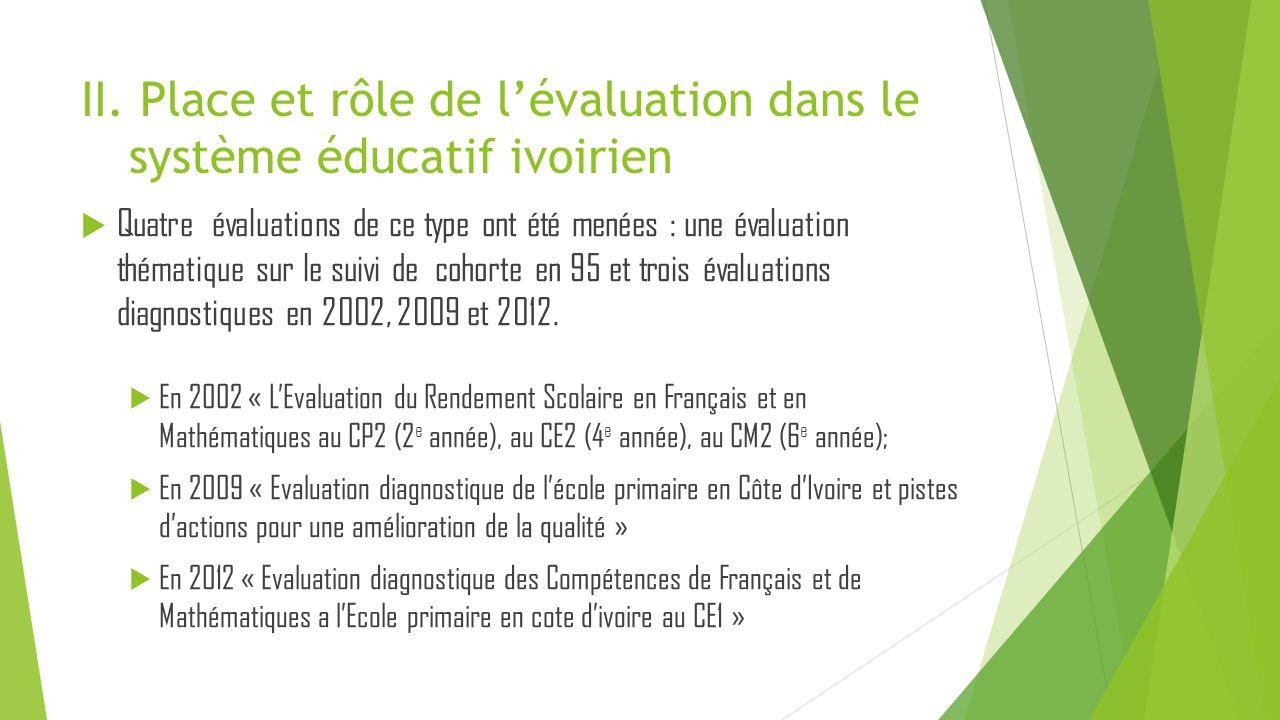 II. Place et rôle de l'évaluation dans le système éducatif ivoirien  Quatre évaluations de ce type ont été menées : une évaluation thématique sur le