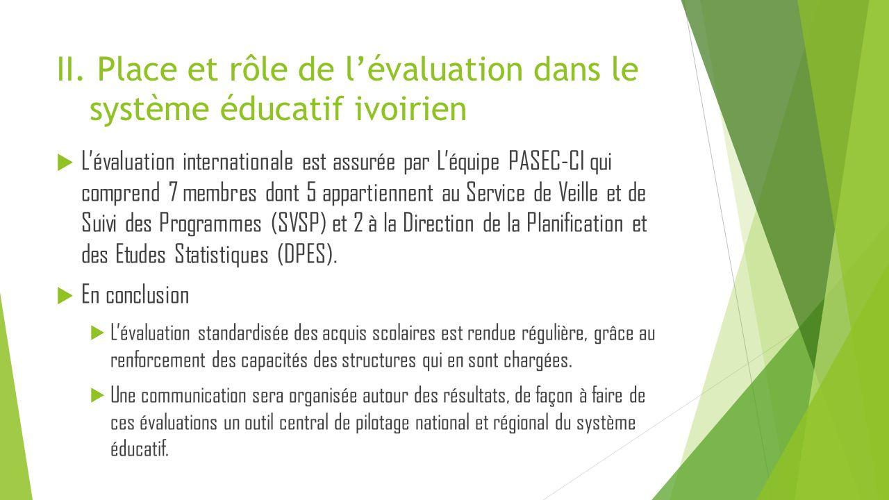 II. Place et rôle de l'évaluation dans le système éducatif ivoirien  L'évaluation internationale est assurée par L'équipe PASEC-CI qui comprend 7 mem