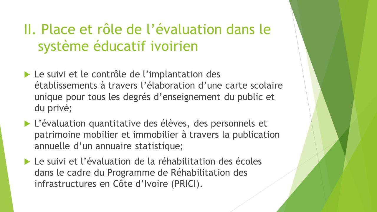 II. Place et rôle de l'évaluation dans le système éducatif ivoirien  Le suivi et le contrôle de l'implantation des établissements à travers l'élabora