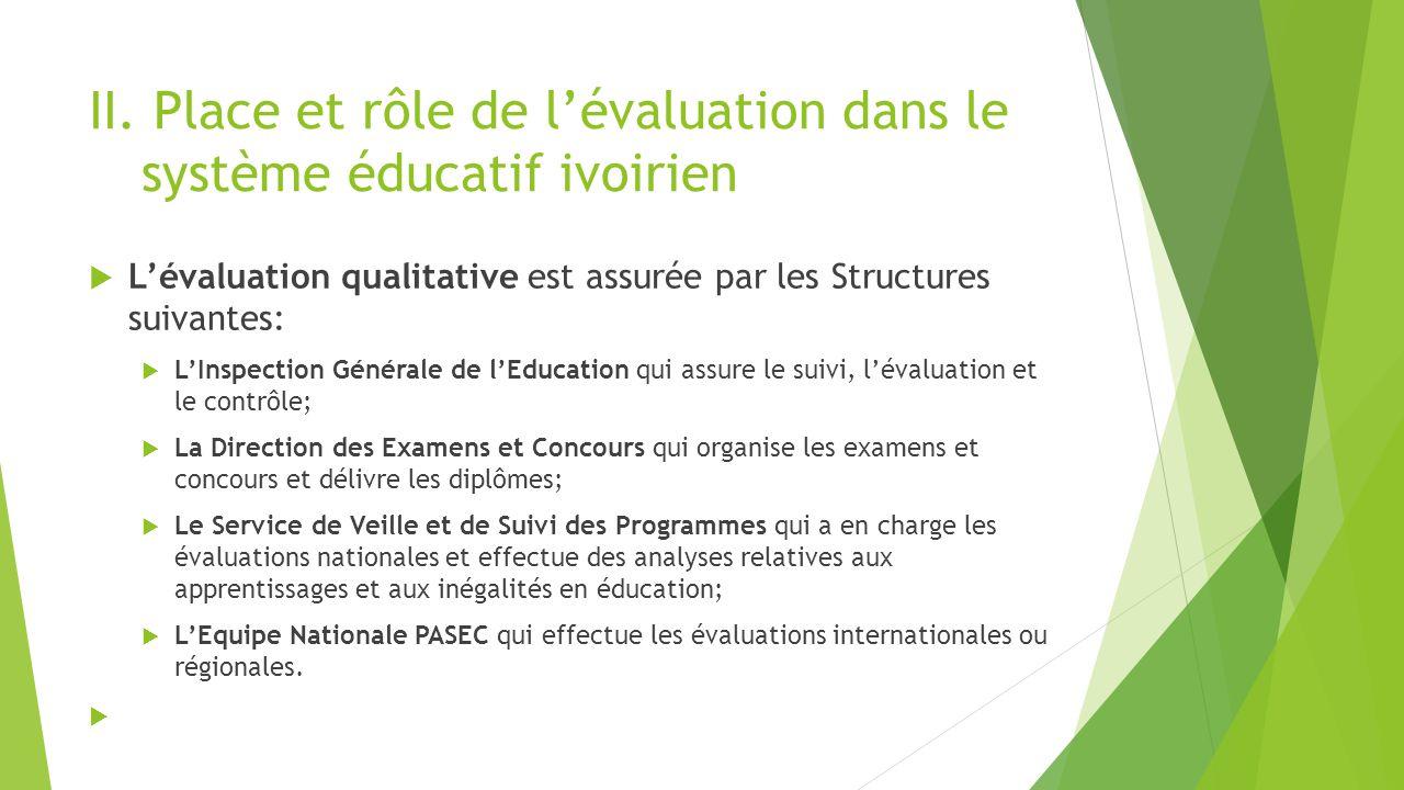II. Place et rôle de l'évaluation dans le système éducatif ivoirien  L'évaluation qualitative est assurée par les Structures suivantes:  L'Inspectio