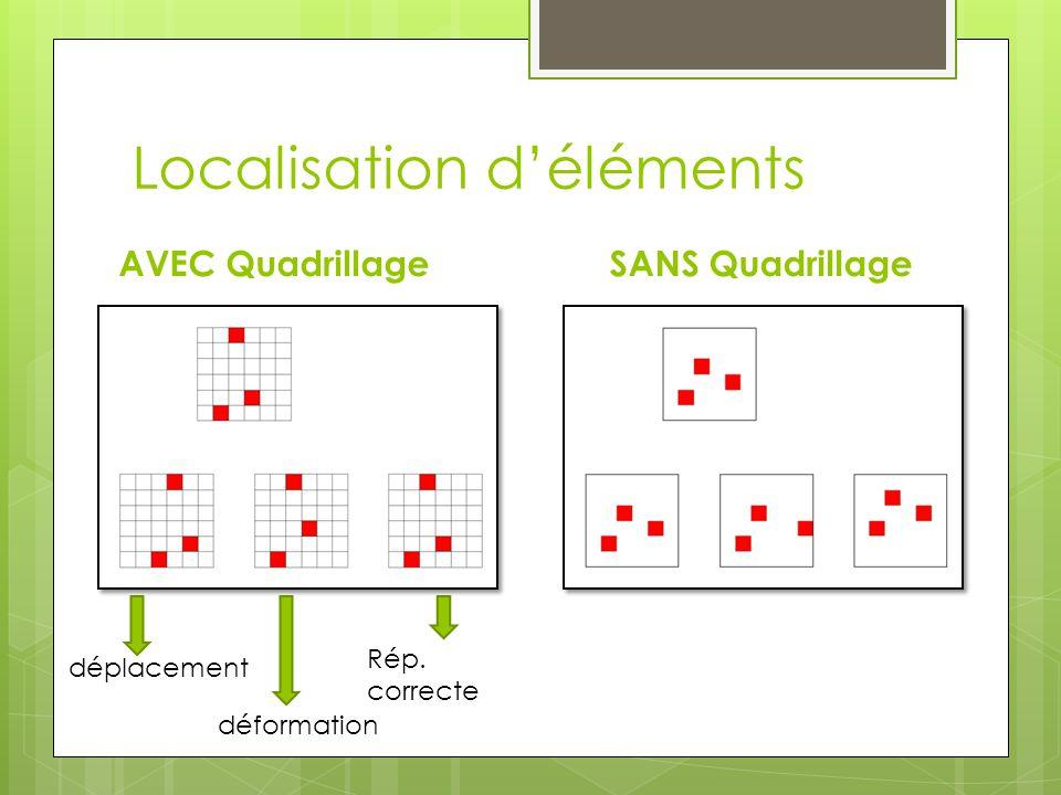 Localisation d'éléments AVEC QuadrillageSANS Quadrillage déplacement déformation Rép. correcte