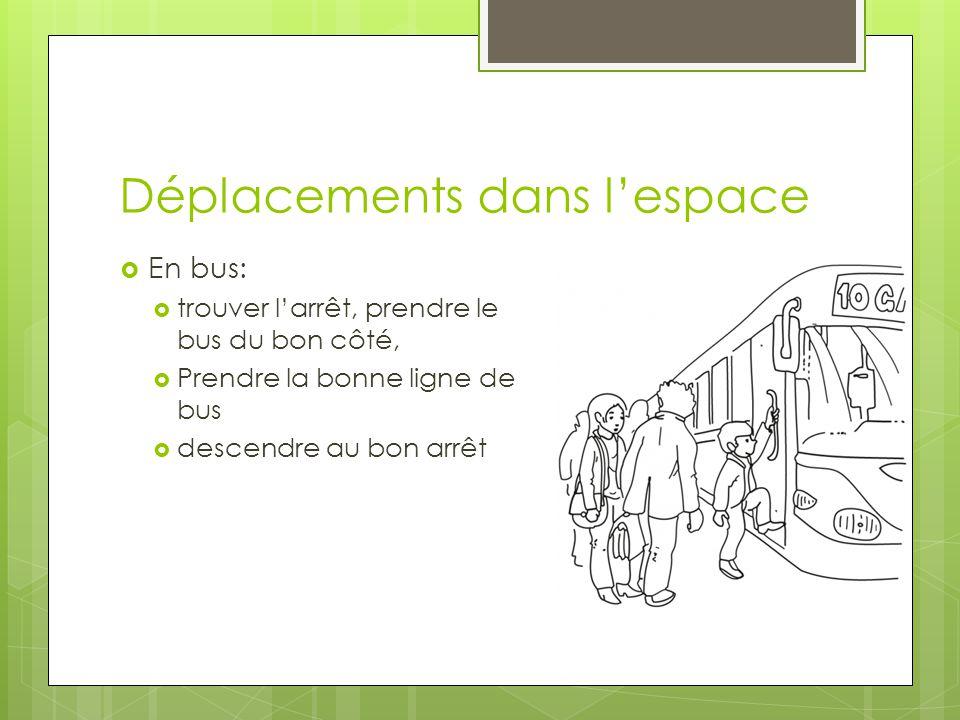 Déplacements dans l'espace  En bus:  trouver l'arrêt, prendre le bus du bon côté,  Prendre la bonne ligne de bus  descendre au bon arrêt
