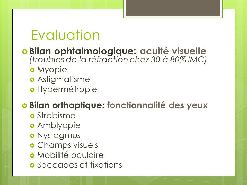 Evaluation  Bilan ophtalmologique: acuité visuelle (troubles de la réfraction chez 30 à 80% IMC)  Myopie  Astigmatisme  Hypermétropie  Bilan orth
