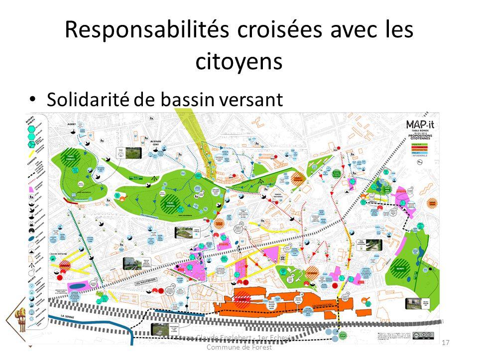 Responsabilités croisées avec les citoyens Solidarité de bassin versant Jean-Claude Englebert - 1er Echevin - Commune de Forest 17