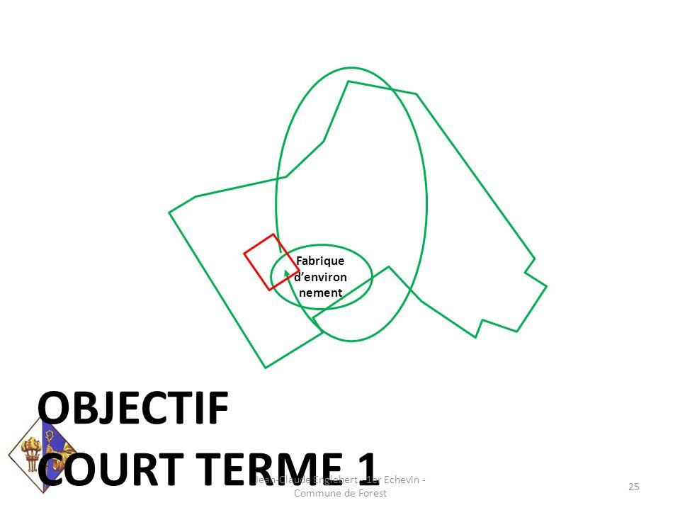 OBJECTIF COURT TERME 1 C Fabrique d'environ nement Jean-Claude Englebert - 1er Echevin - Commune de Forest 25
