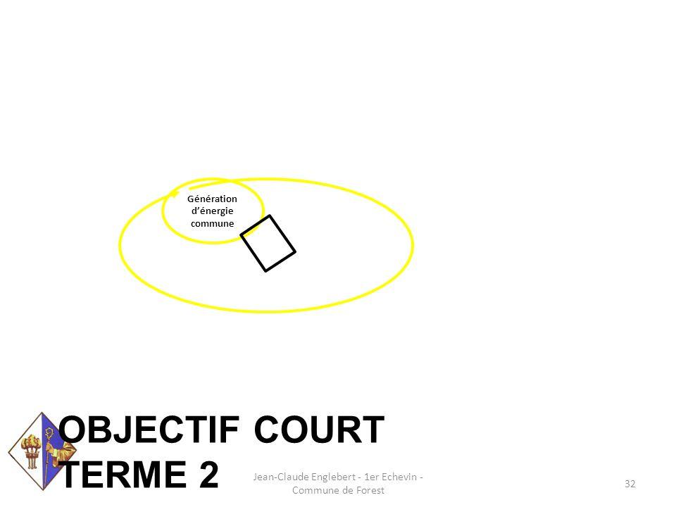 Génération d'énergie commune OBJECTIF COURT TERME 2 Jean-Claude Englebert - 1er Echevin - Commune de Forest 32