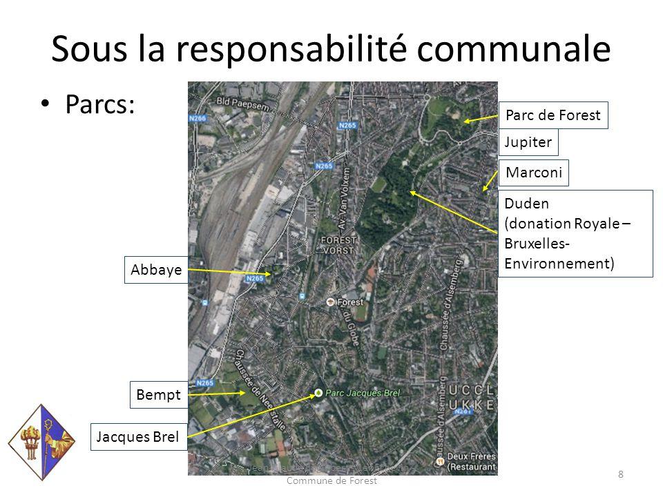 Propositions sur le croisement des responsabilités Jean-Claude Englebert - 1er Echevin - Commune de Forest 19 Equilibres – Impulsion / projets – Participation Volet participatif des Contrats de Quartier Solidarité de Bassin Versant Objectif.