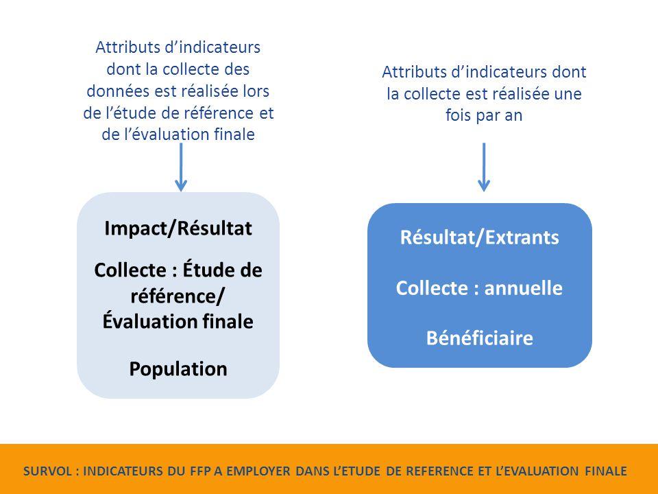 Attributs d'indicateurs dont la collecte des données est réalisée lors de l'étude de référence et de l'évaluation finale Impact/Résultat Collecte : Étude de référence/ Évaluation finale Population Résultat/Extrants Collecte : annuelle Bénéficiaire Attributs d'indicateurs dont la collecte est réalisée une fois par an SURVOL : INDICATEURS DU FFP A EMPLOYER DANS L'ETUDE DE REFERENCE ET L'EVALUATION FINALE