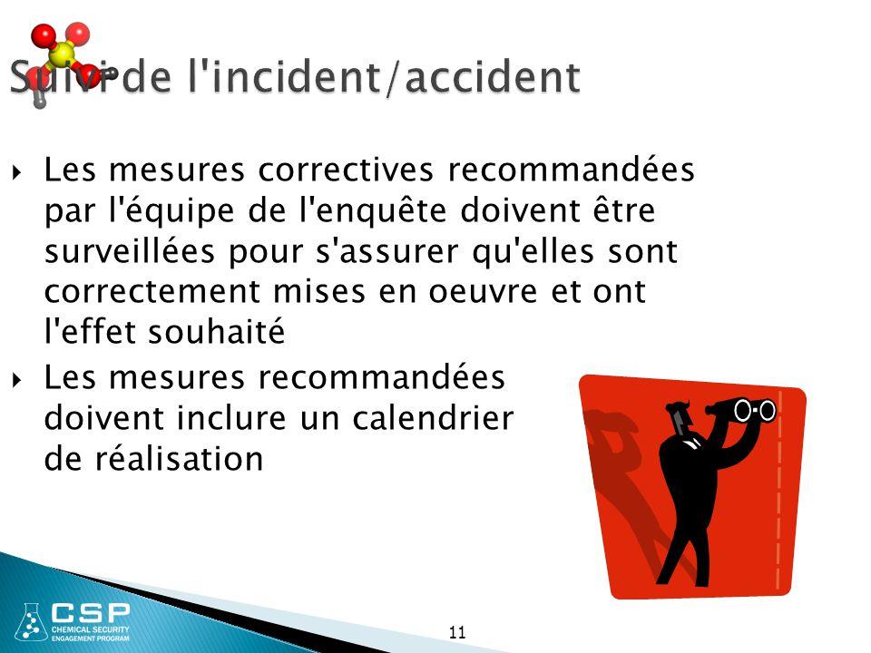 11 Suivi de l incident/accident  Les mesures correctives recommandées par l équipe de l enquête doivent être surveillées pour s assurer qu elles sont correctement mises en oeuvre et ont l effet souhaité  Les mesures recommandées doivent inclure un calendrier de réalisation