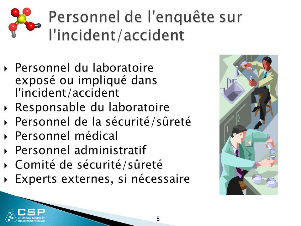 5 Personnel de l enquête sur l incident/accident  Personnel du laboratoire exposé ou impliqué dans l incident/accident  Responsable du laboratoire  Personnel de la sécurité/sûreté  Personnel médical  Personnel administratif  Comité de sécurité/sûreté  Experts externes, si nécessaire