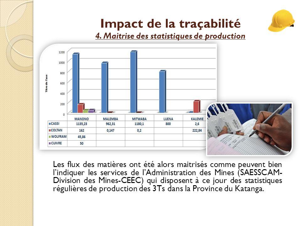Impact de la traçabilité 4.