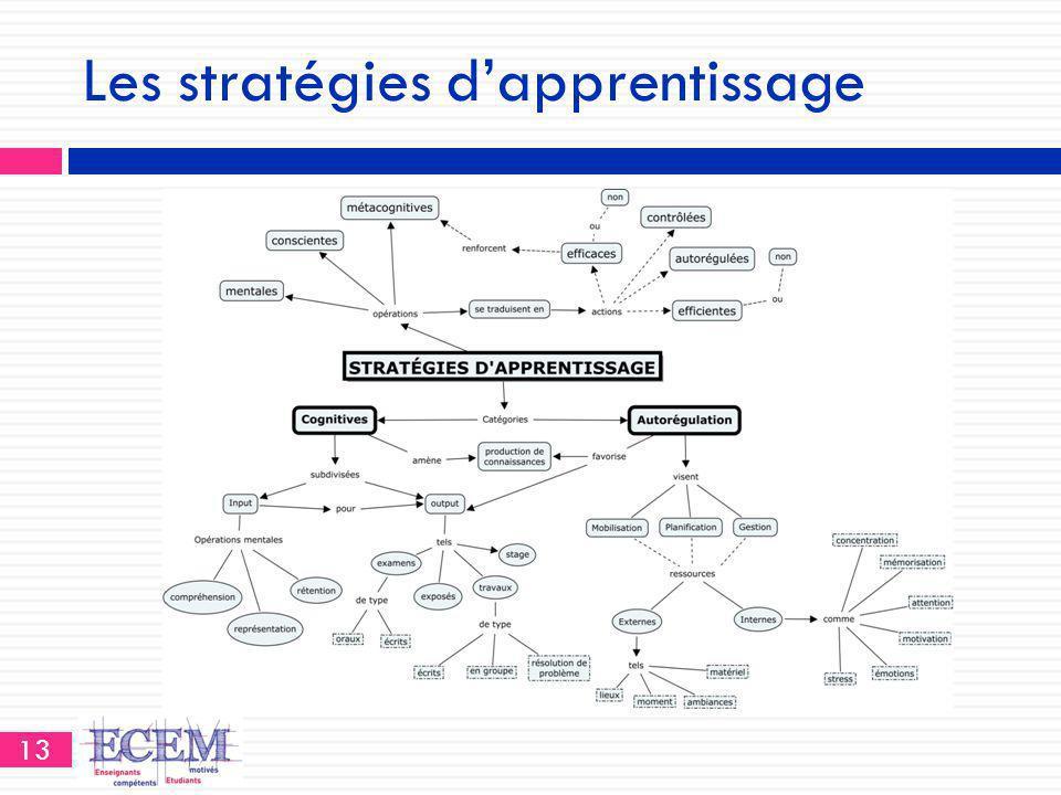 Les stratégies d'apprentissage 13