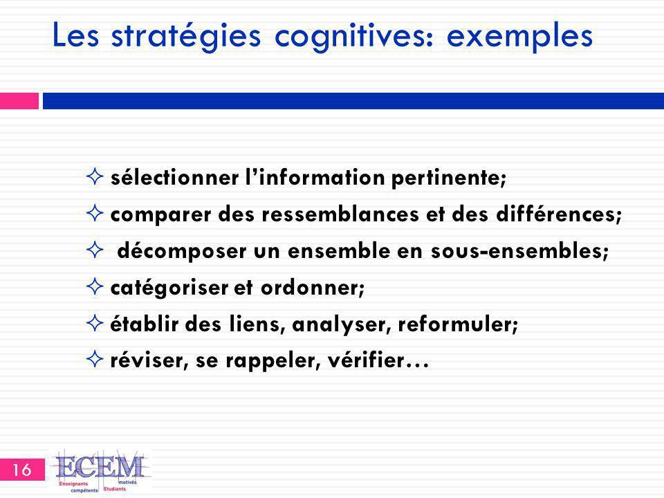 Les stratégies cognitives: exemples  sélectionner l'information pertinente;  comparer des ressemblances et des différences;  décomposer un ensemble
