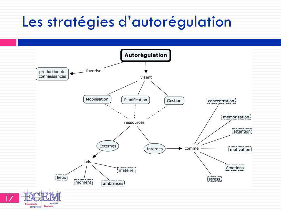 Les stratégies d'autorégulation 17