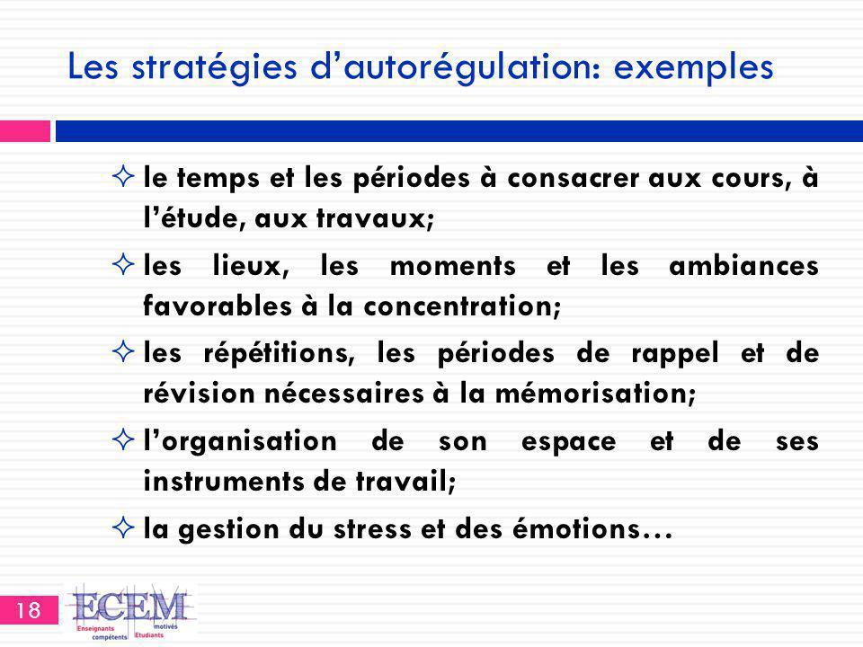 Les stratégies d'autorégulation: exemples  le temps et les périodes à consacrer aux cours, à l'étude, aux travaux;  les lieux, les moments et les am