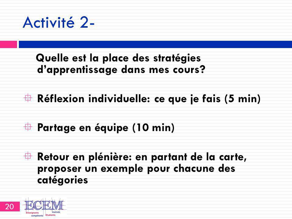 Activité 2- Quelle est la place des stratégies d'apprentissage dans mes cours?  Réflexion individuelle: ce que je fais (5 min)  Partage en équipe (1