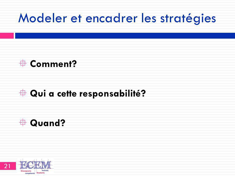 Modeler et encadrer les stratégies  Comment?  Qui a cette responsabilité?  Quand? 21