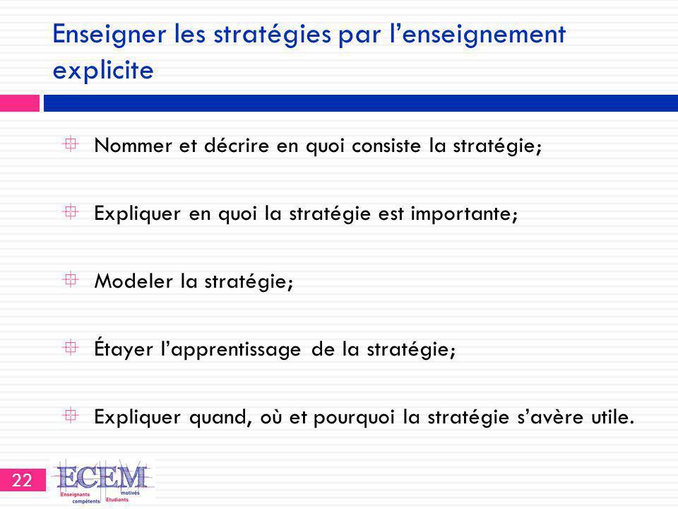 Enseigner les stratégies par l'enseignement explicite  Nommer et décrire en quoi consiste la stratégie;  Expliquer en quoi la stratégie est importan
