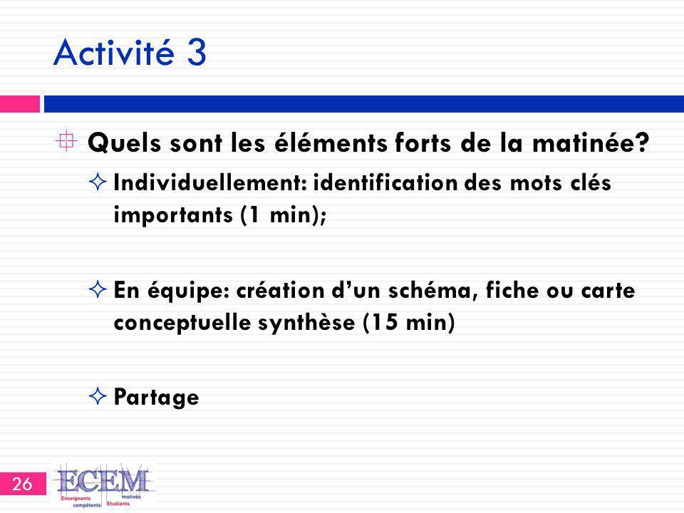 Activité 3  Quels sont les éléments forts de la matinée?  Individuellement: identification des mots clés importants (1 min);  En équipe: création d