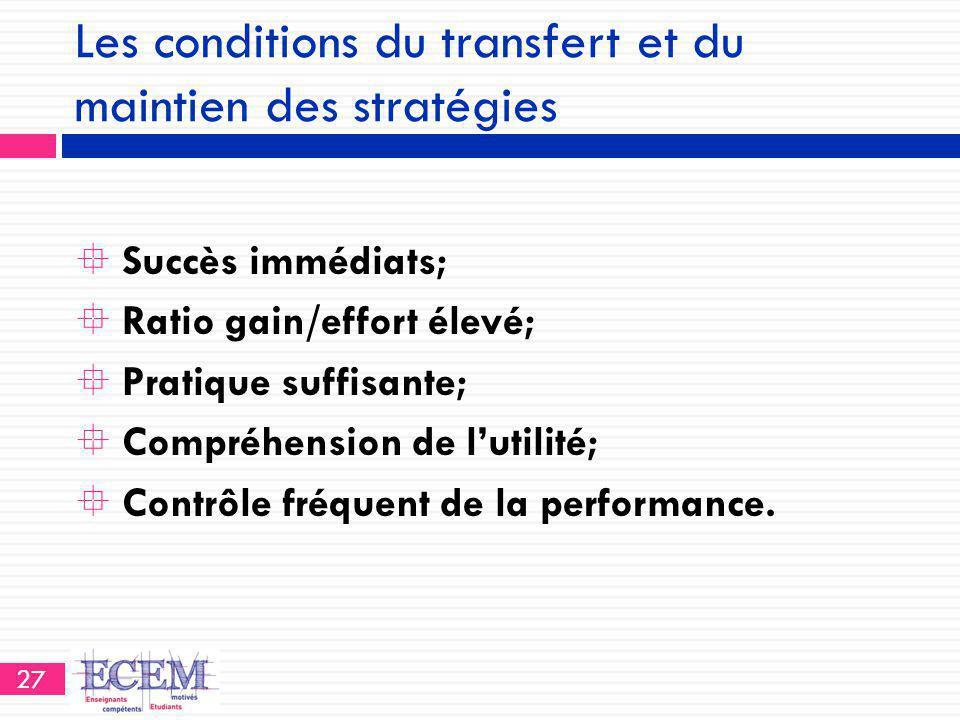 Les conditions du transfert et du maintien des stratégies  Succès immédiats;  Ratio gain/effort élevé;  Pratique suffisante;  Compréhension de l'u