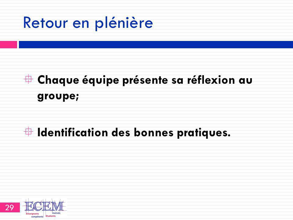 Retour en plénière  Chaque équipe présente sa réflexion au groupe;  Identification des bonnes pratiques. 29